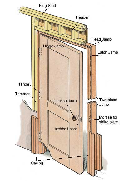 Danny 39 s home improvement nyc for Exterior door frame parts